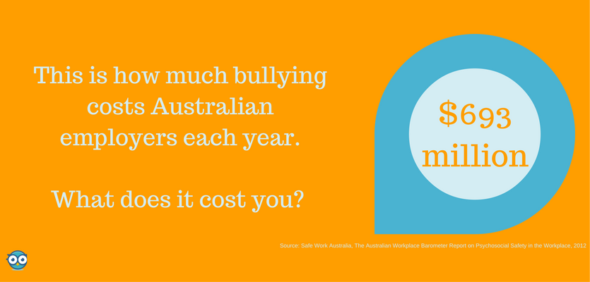 Bullying statistics highlight importance of online compliance training.